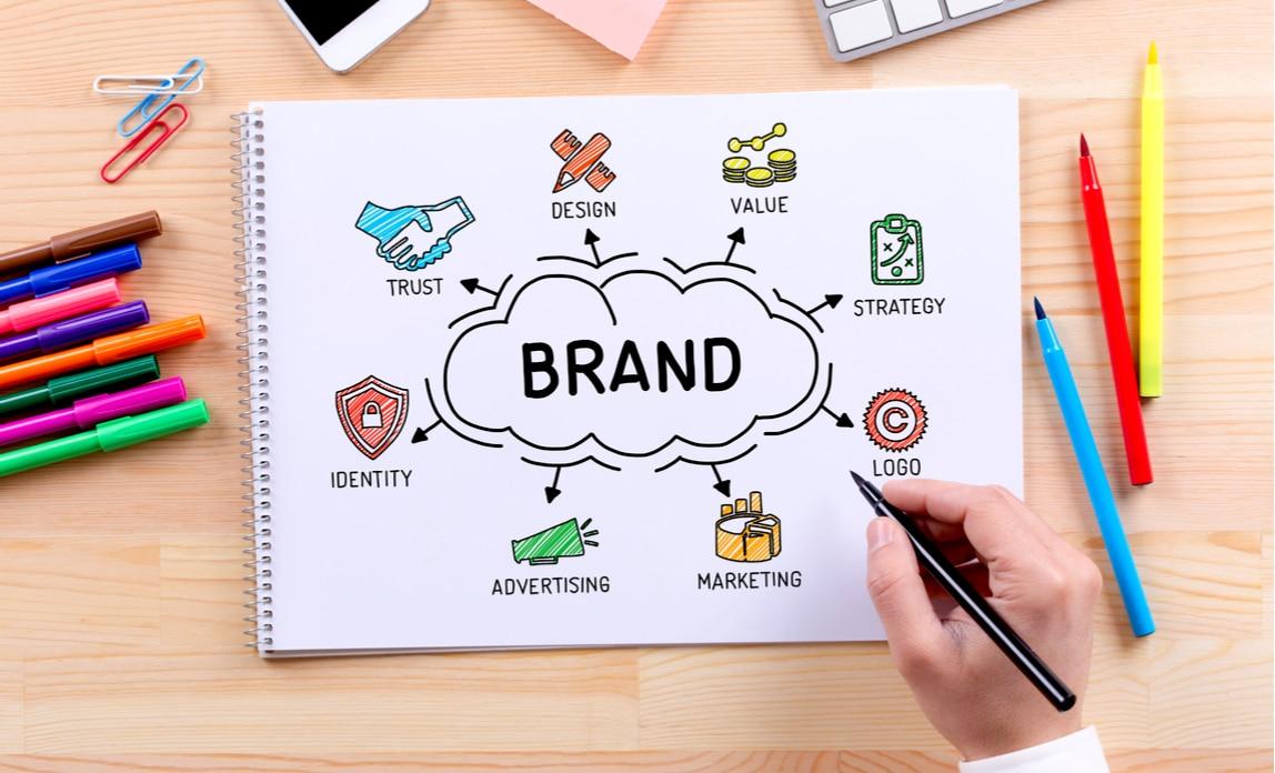 branding overview 371705137